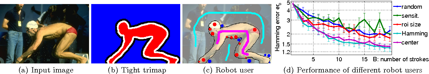 Figure 3 for Learning an Interactive Segmentation System