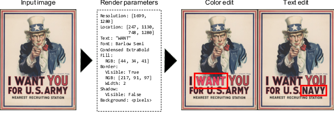 Figure 1 for De-rendering Stylized Texts