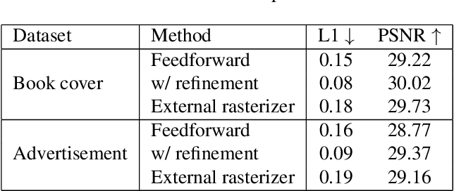 Figure 2 for De-rendering Stylized Texts