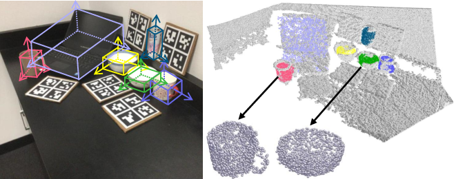 Figure 1 for Learning Canonical Shape Space for Category-Level 6D Object Pose and Size Estimation