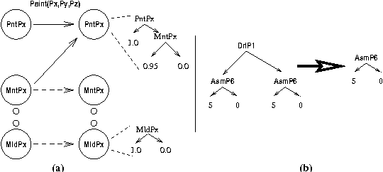 Figure 4 for Structured Reachability Analysis for Markov Decision Processes