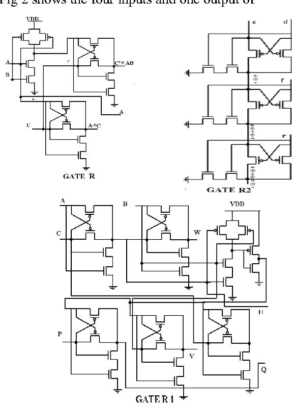 CMOS realization of online testable reversible logic gates ...