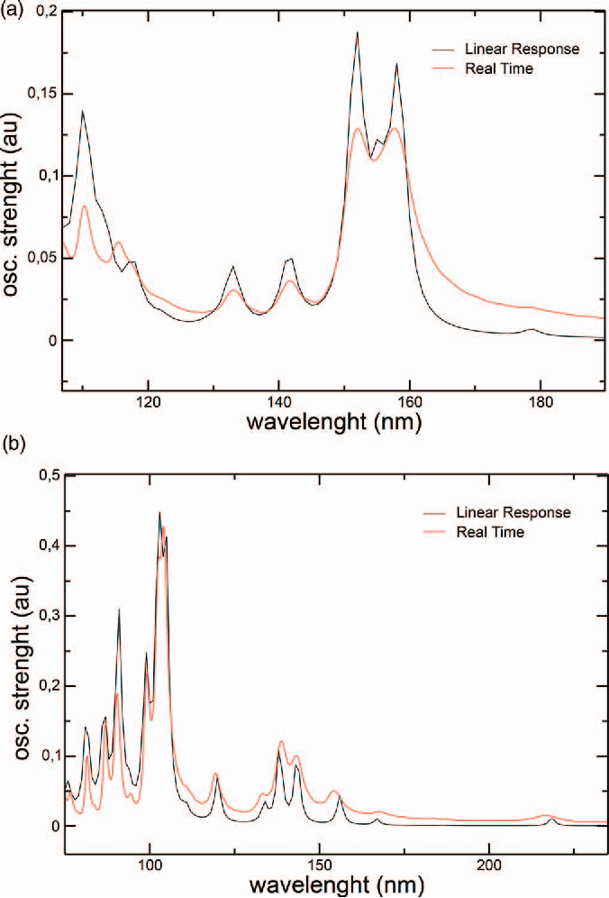 Electron dynamics in complex environments with real-time time