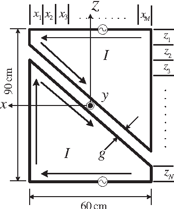 PDF] DESIGN OF A NOVEL DUAL-LOOP GATE ANTENNA FOR RADIO FREQUENCY