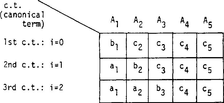 figure 24