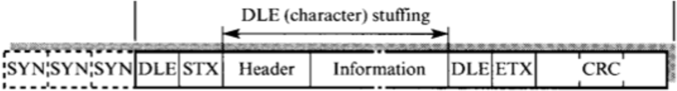PDF] Data Validation in SCADA System - Semantic Scholar