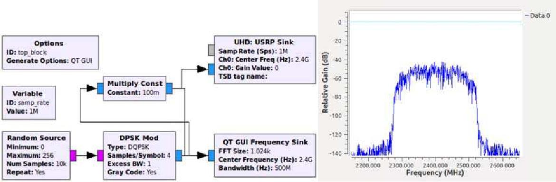 A Dynamic Detection Method for Rfid Strain Sensor Tag