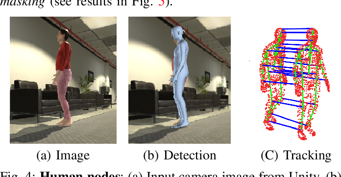 Figure 3 for 3D Dynamic Scene Graphs: Actionable Spatial Perception with Places, Objects, and Humans