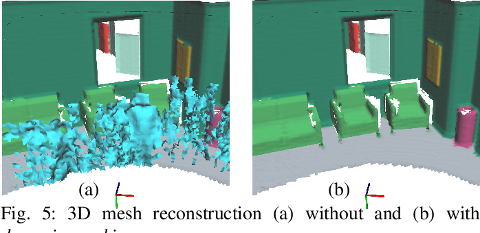 Figure 4 for 3D Dynamic Scene Graphs: Actionable Spatial Perception with Places, Objects, and Humans