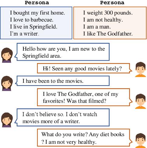 Figure 1 for You Impress Me: Dialogue Generation via Mutual Persona Perception