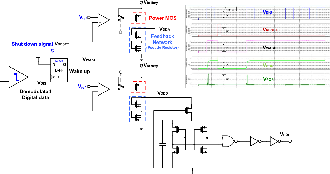 Figure 4 From A 925 Mhz 14w Wireless Energy Harvesting Circuit Power Controller Structure Of The Unit With Wake Up And