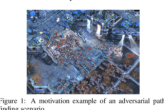 Figure 1 for Area Protection in Adversarial Path-Finding Scenarios with Multiple Mobile Agents on Graphs: a theoretical and experimental study of target-allocation strategies for defense coordination