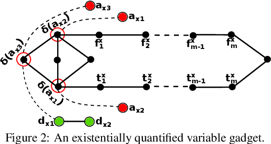 Figure 3 for Area Protection in Adversarial Path-Finding Scenarios with Multiple Mobile Agents on Graphs: a theoretical and experimental study of target-allocation strategies for defense coordination