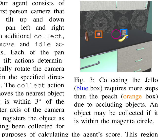 Figure 2 for Early Fusion for Goal Directed Robotic Vision