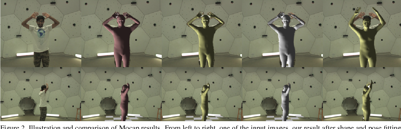Figure 3 for Capture Dense: Markerless Motion Capture Meets Dense Pose Estimation