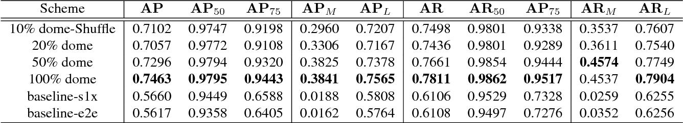Figure 4 for Capture Dense: Markerless Motion Capture Meets Dense Pose Estimation