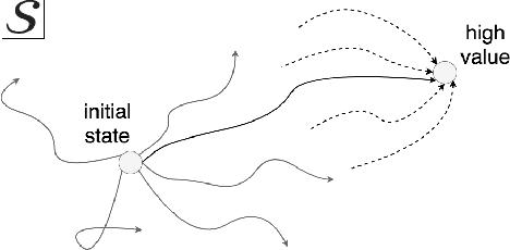 Figure 1 for Recall Traces: Backtracking Models for Efficient Reinforcement Learning