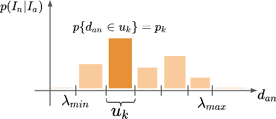 Figure 3 for PADS: Policy-Adapted Sampling for Visual Similarity Learning