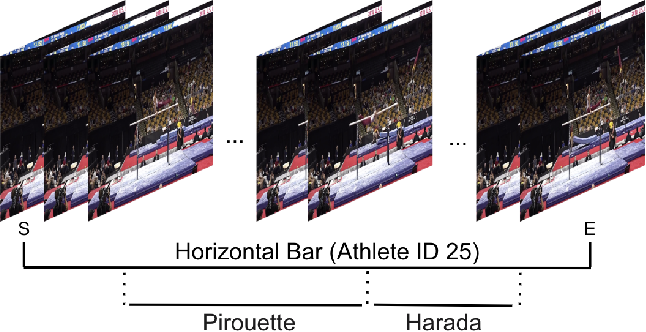 Figure 1 for Probing the State of the Art: A Critical Look at Visual Representation Evaluation