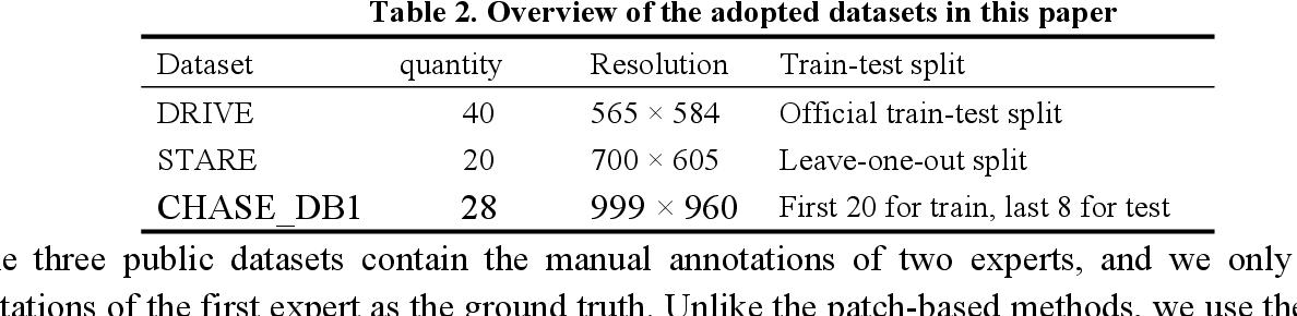 Figure 4 for ENAS U-Net: Evolutionary Neural Architecture Search for Retinal Vessel Segmentation
