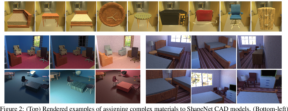 Figure 3 for OpenRooms: An End-to-End Open Framework for Photorealistic Indoor Scene Datasets