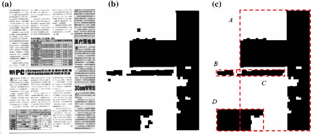 Fig. 2 a Reduced intensity image; b final smeared image; c four detected components
