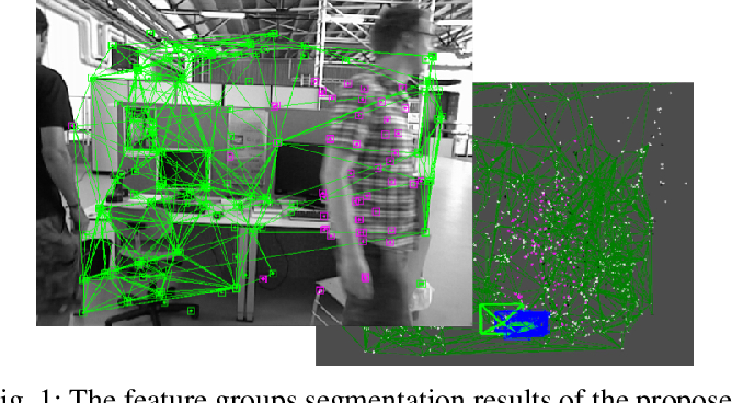 Figure 1 for RGB-D SLAM in Dynamic Environments Using Points Correlations