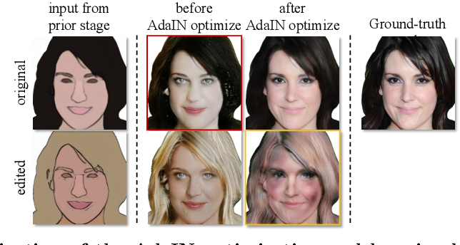 Figure 4 for Modeling Artistic Workflows for Image Generation and Editing