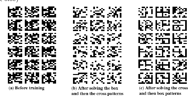 Figure 4 for A Denoising Autoencoder that Guides Stochastic Search