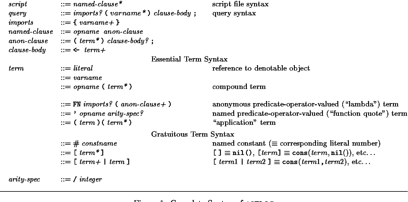 ASTLOG: A Language for Examining Abstract Syntax Trees