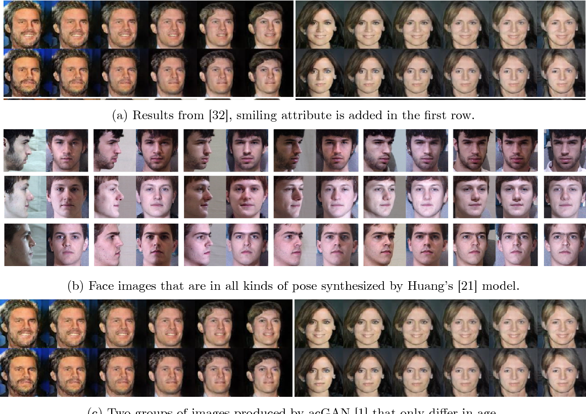Figure 1 for Recent Progress of Face Image Synthesis