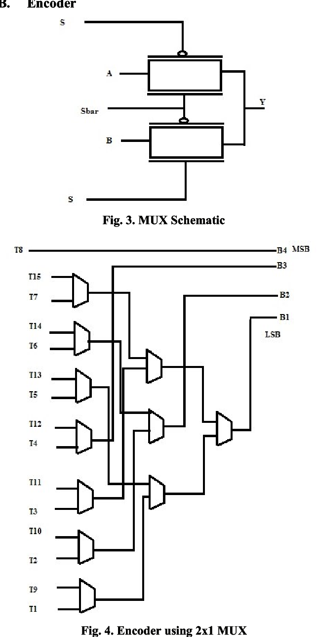 Figure 4 From Design Of Low Power 08v Flash Adc Using Tiq In 90nm Logic Diagram Mux Encoder 2x1