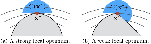 Figure 4 for The Convex Feasible Set Algorithm for Real Time Optimization in Motion Planning