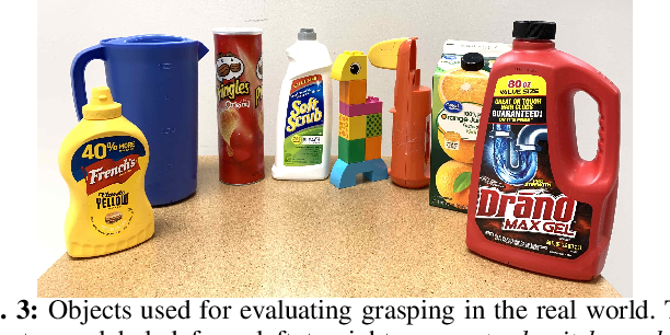 Figure 2 for Learning Continuous 3D Reconstructions for Geometrically Aware Grasping
