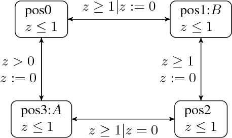 Figure 1 for Timed Automata Approach for Motion Planning Using Metric Interval Temporal Logic