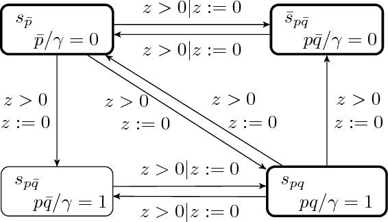 Figure 3 for Timed Automata Approach for Motion Planning Using Metric Interval Temporal Logic