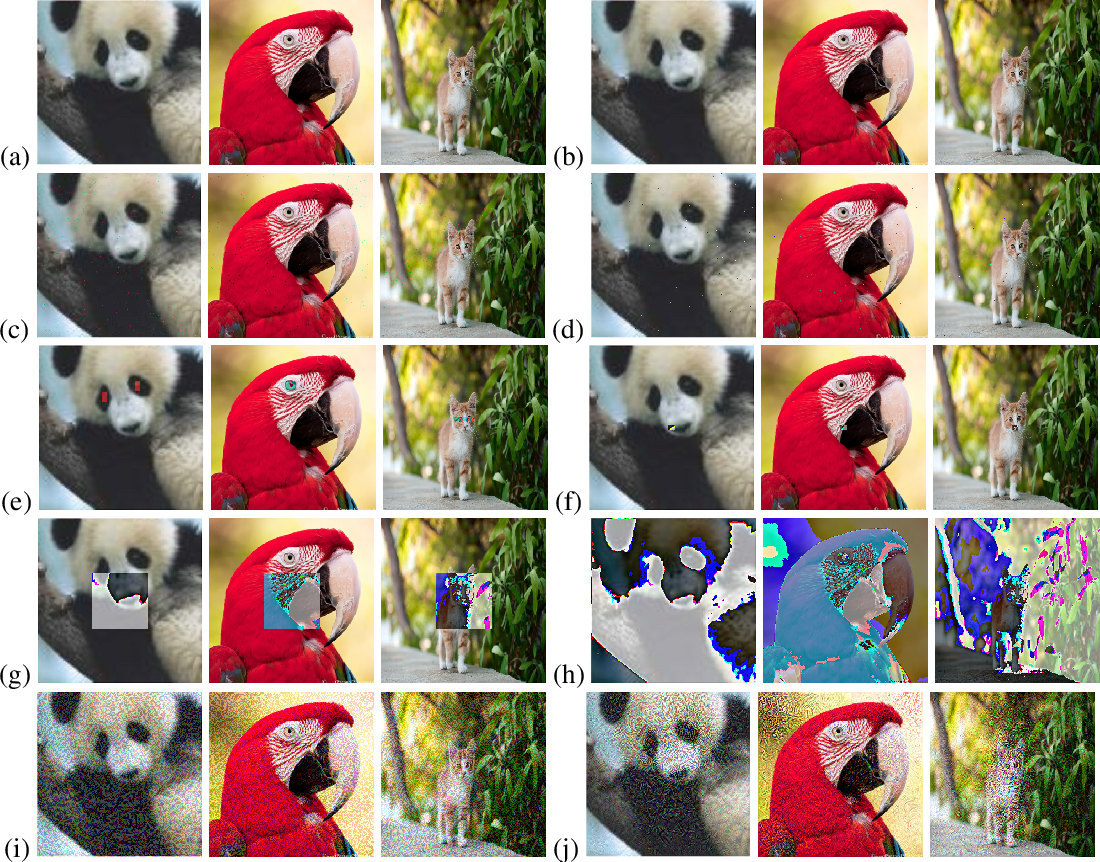 Figure 2 for Should Adversarial Attacks Use Pixel p-Norm?
