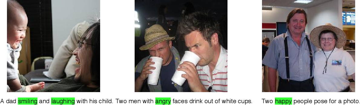 Figure 1 for Image Captioning using Facial Expression and Attention
