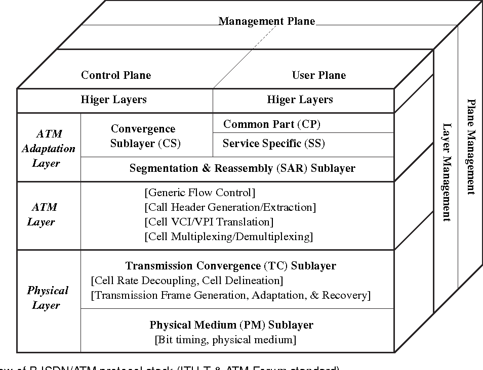 Figure 2 from Accelerating ATM Simulations Using Dynamic