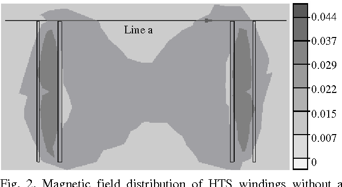 PDF] Development of HTS Transformers and a 10 kVA HTS Transformer