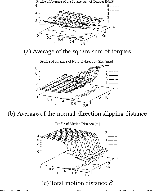Robot Wiring Diagrams