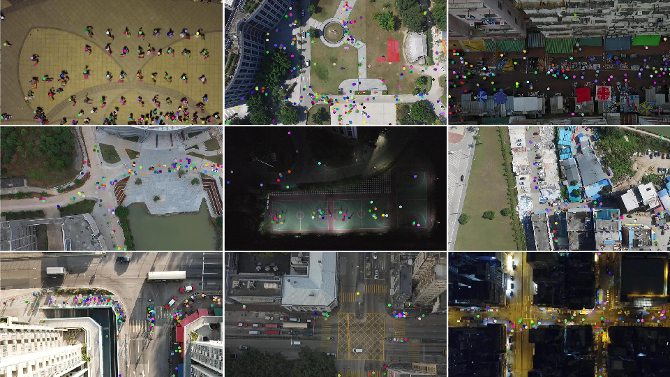 Figure 2 for VisDrone-CC2020: The Vision Meets Drone Crowd Counting Challenge Results