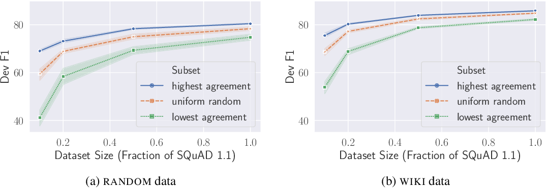 Figure 4 for Thieves on Sesame Street! Model Extraction of BERT-based APIs