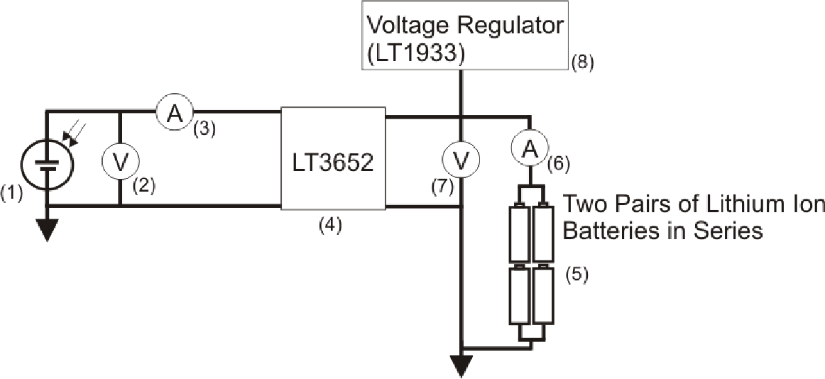 Figure 4 23 from A wireless 802 11 condition monitoring sensor for