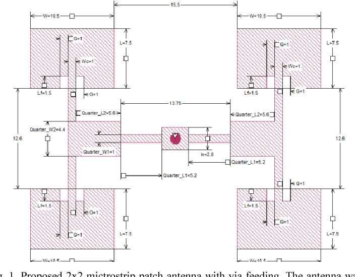 Design of a quad element patch antenna at 5 8 GHz - Semantic Scholar
