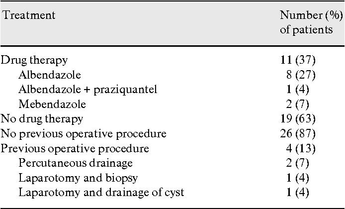 cost of plaquenil at costco