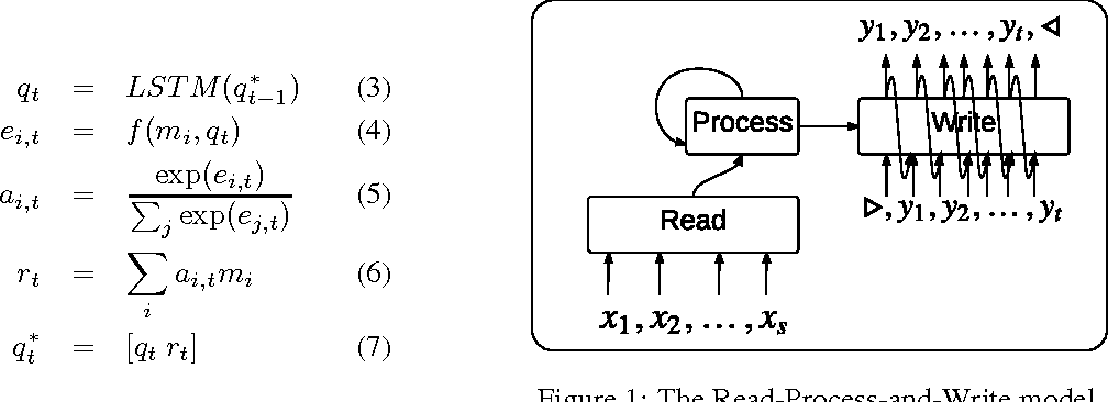 Figure 1 for Order Matters: Sequence to sequence for sets