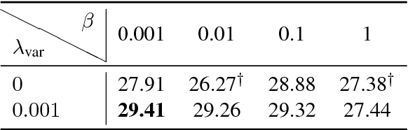 Figure 4 for From Credit Assignment to Entropy Regularization: Two New Algorithms for Neural Sequence Prediction