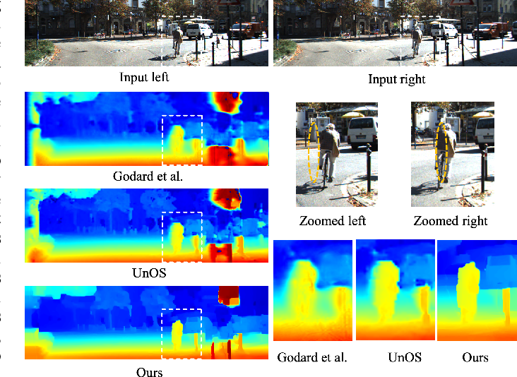 Figure 1 for Geometry-based Occlusion-Aware Unsupervised Stereo Matching for Autonomous Driving