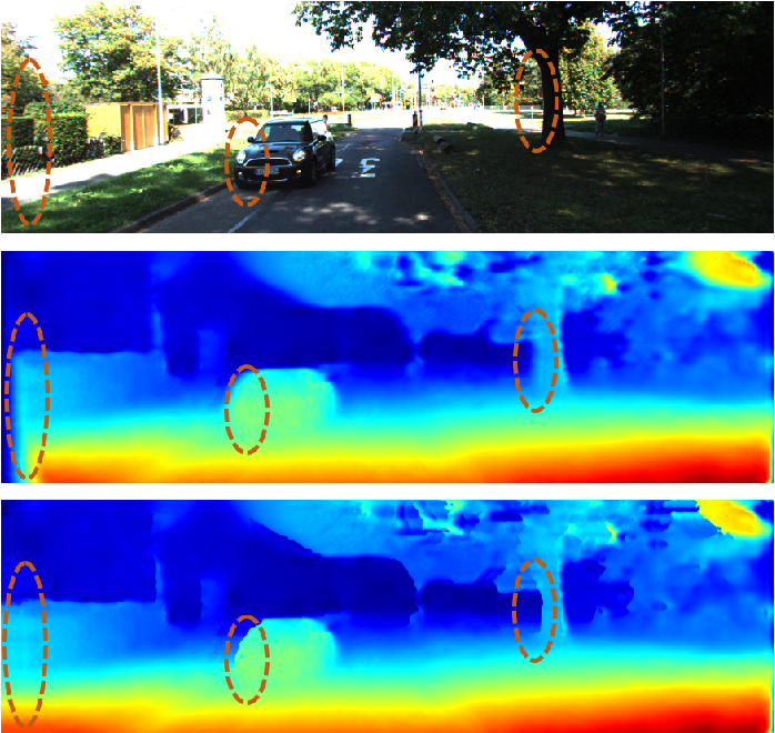 Figure 2 for Geometry-based Occlusion-Aware Unsupervised Stereo Matching for Autonomous Driving